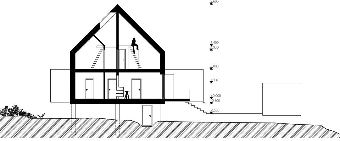 Kežmarská chata - Rez